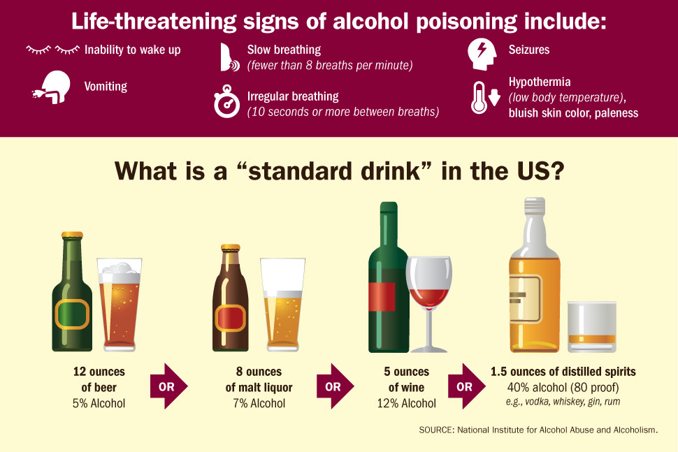 learn about alcoholism